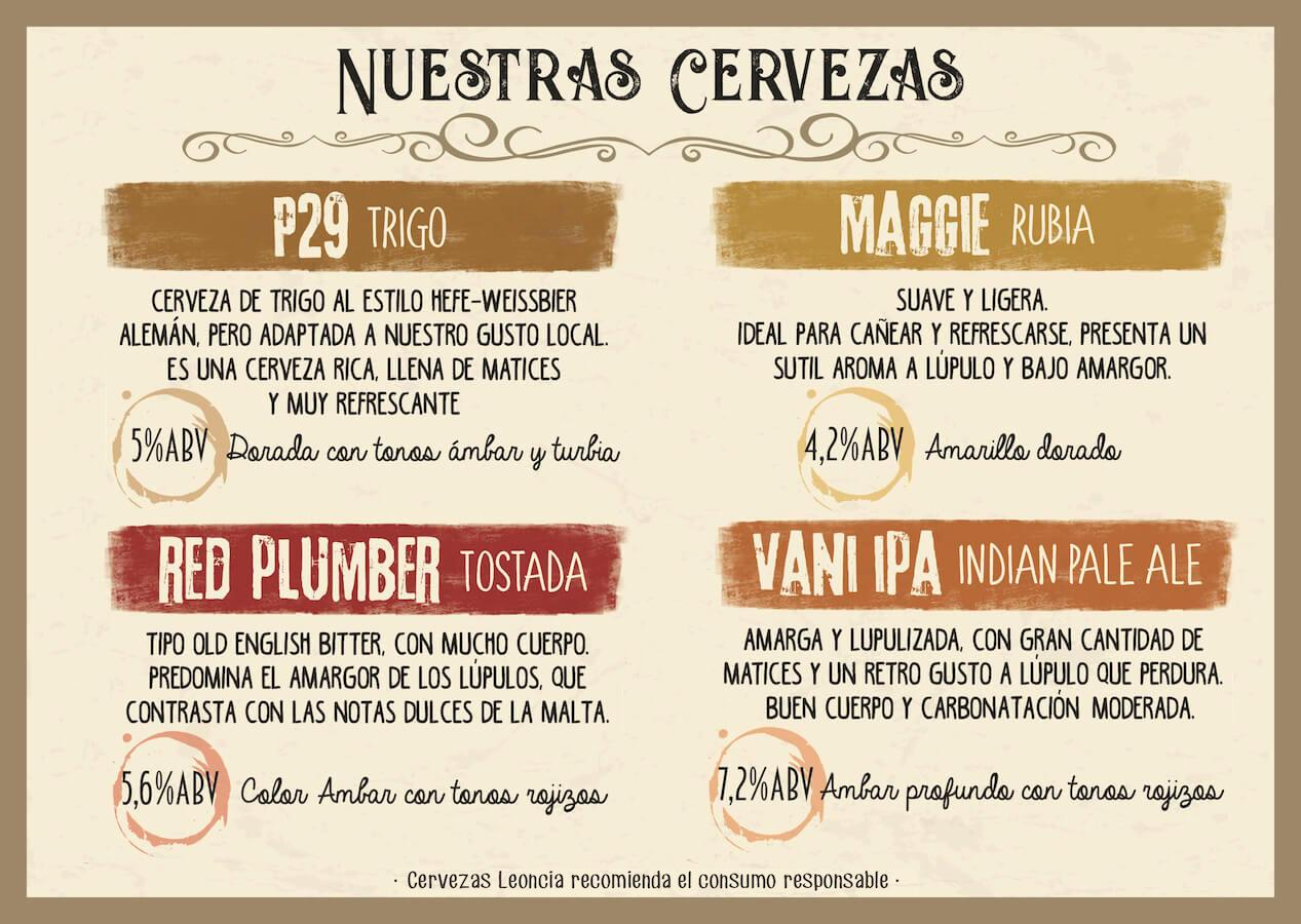 Descripción y presentación de las cervezas artesanas Leoncia.